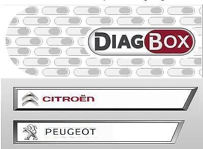 diagbox 7.83